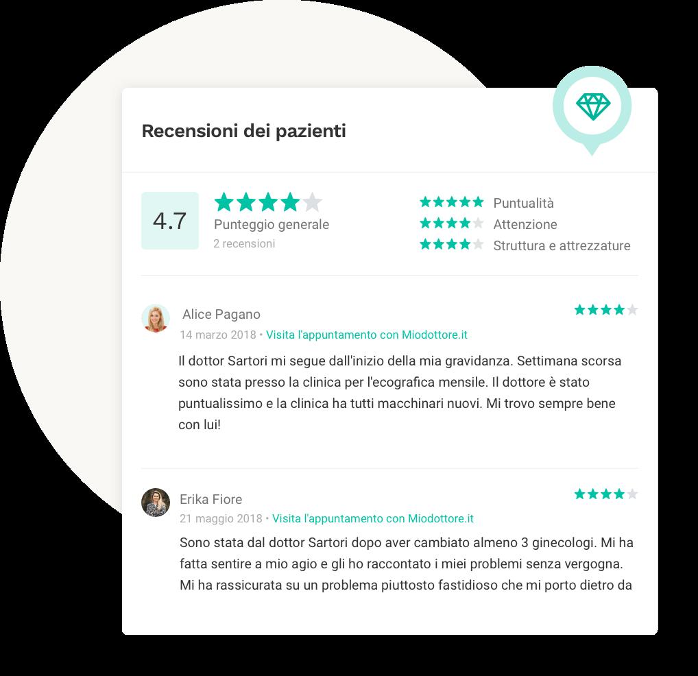 reviews-it